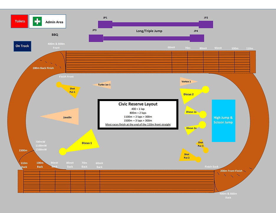 Civic Reserve Track Layout for Team Fold