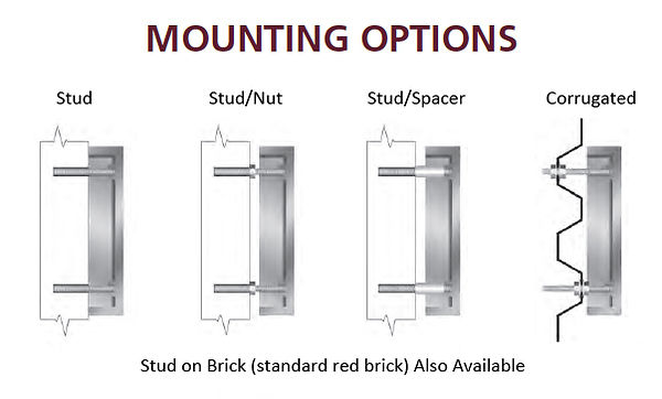 castmounting options.jpg