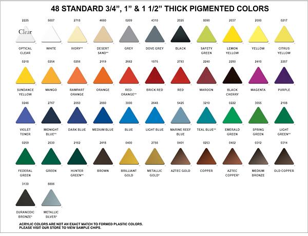 Flat Acrylic Chart 2.png