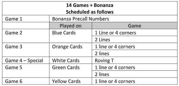 14 Games Bonanza.jpg