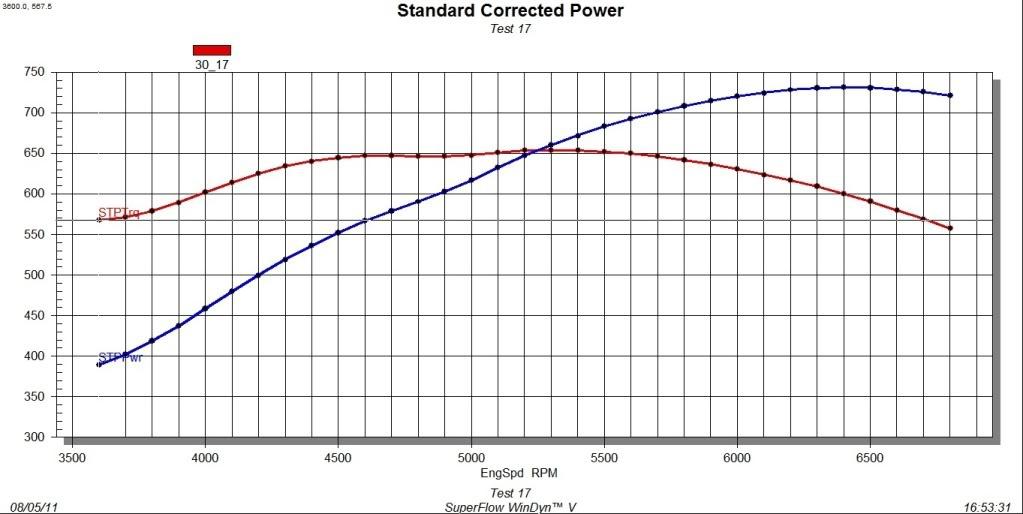 Test17Graph-1
