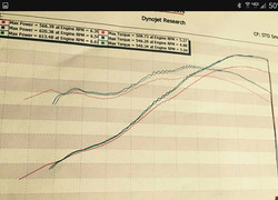 TB to Mamo ported MSD intake and 102 TB!! Note this 620 RWHP run had better fuel (E85) but we sill m