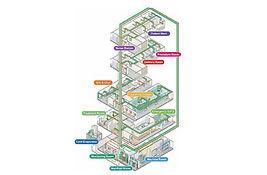 medical-gas-network.jpg