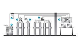 laboratory-gas-system.jpg