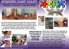 Summer Camp Diaries: Month 1