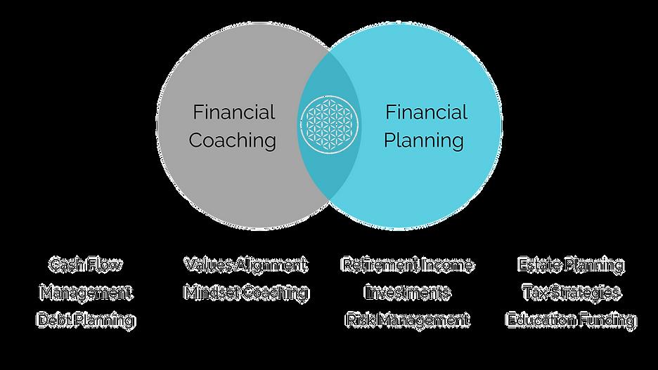FinancialPlanning%20(1)_edited.png