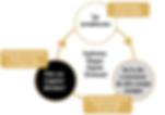 asmodine expérience omnicanale moteur de recherche et borne digitale