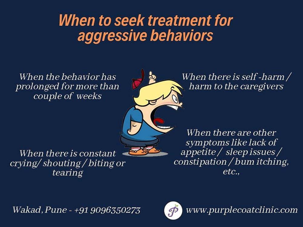 When to seek treatment for aggresive behaviors