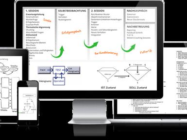 Neu: online  Coaching Ausbildung