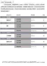 SC 21世紀_小二_試前訓練_二上二.jpg
