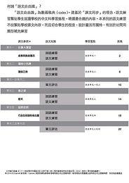 21世紀_小四_試前訓練_第三冊_SC.jpg