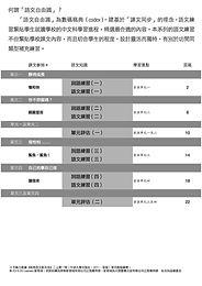 啟思_小二_試前訓練_第一冊2020_SC.jpg