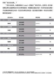 啟思_小一_試前訓練_第一冊2020_SC.jpg