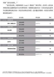 SC_我愛三下二6_8_2020.jpg