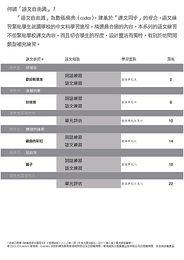 SC新編啟思中國語文二上二2020-08-05.jpg