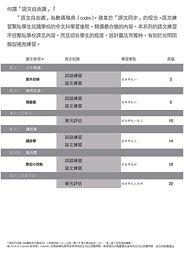 SC新編啟思中國語文二上一2020-08-05.jpg