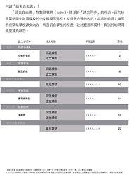 SC新編啟思中國語文三上一2020-08-05.jpg