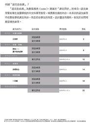 啟思語文新天地小三第二冊2020_SC.jpg