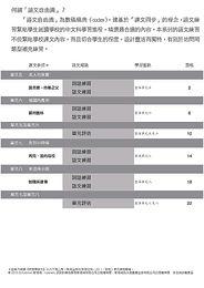 SC我愛學語文六下二2020-08-05.jpg