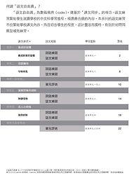 SC 21世紀_小二_試前訓練_第一冊2020 .jpg