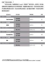啟思_小五_試前訓練_第一冊2020_SC.jpg