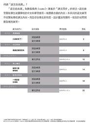 啟思_小二_試前訓練_第二冊2020_SC.jpg
