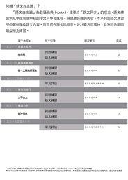 SC新編啟思中國語文三下二2020-08-05.jpg
