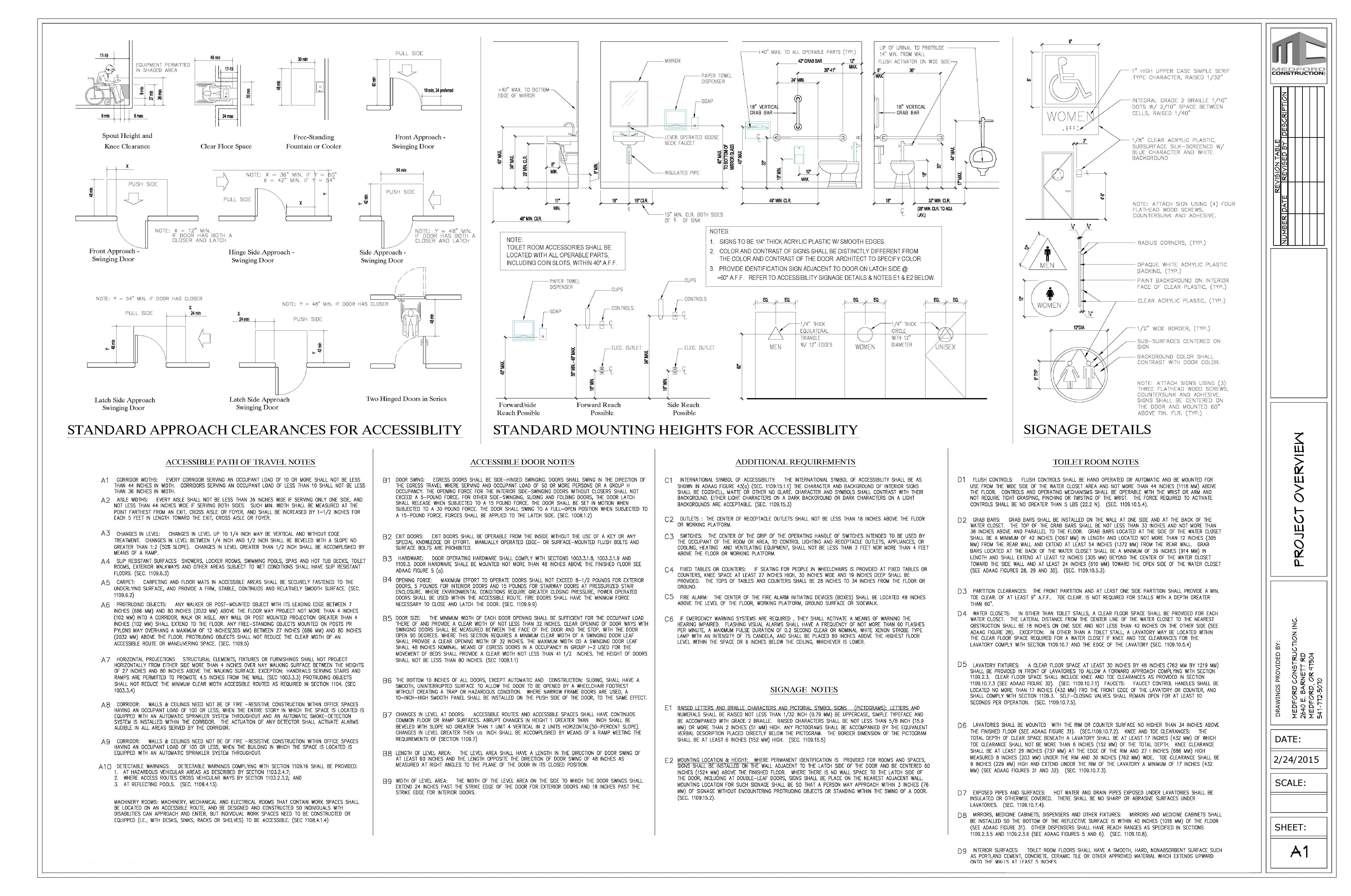 HAJC Remodel-G0.1