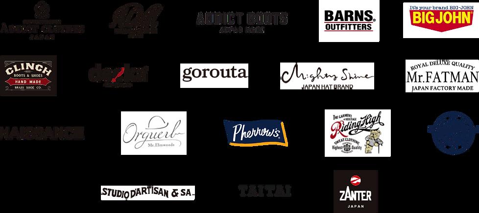 Client brand