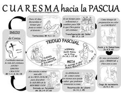 CUARESMA HACIA LA PASCUA