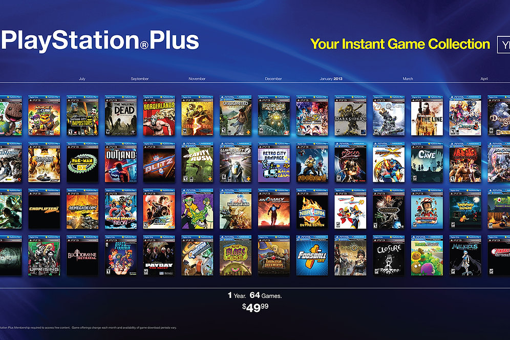 Ps4 Digital PKG Games
