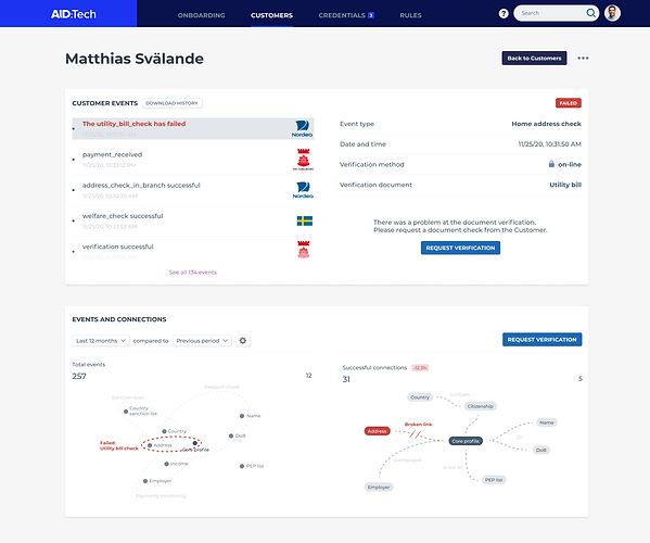 API platform- single customer-1.png