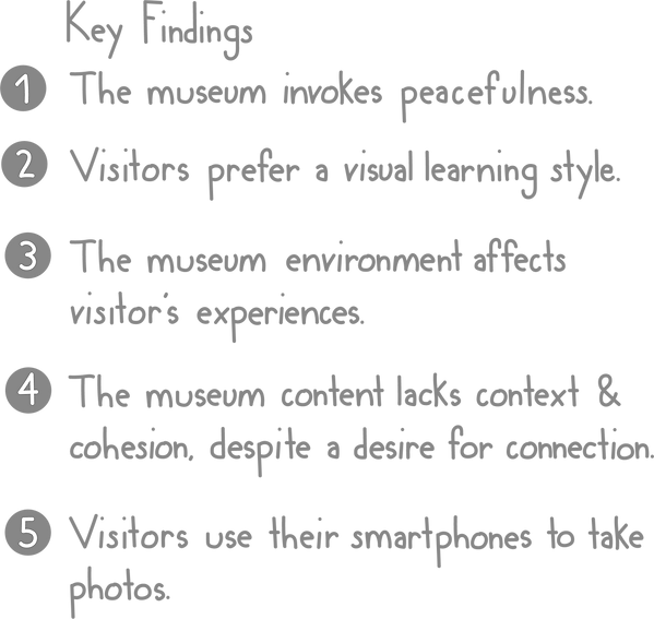 Key findings: 1. the museum invokes peacefulness. 2. Visitors prefer a visual learning style. 3. The museum environment affects visitor's experiences. 4. The museum content lacks context & cohesion despite a desire for connection. 5. Visitors use their smartphones to take photos.