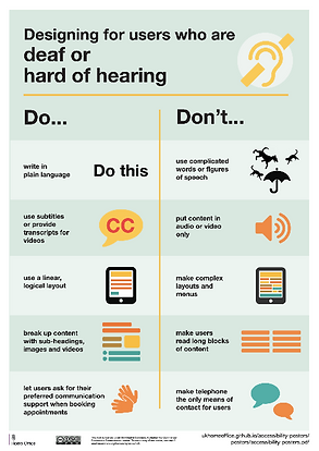 poster - designing for users with deafness or who are hard of hearing