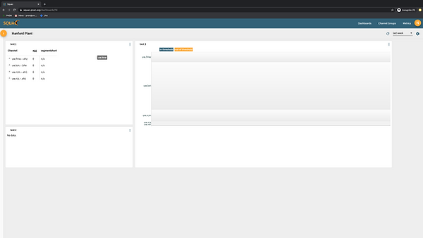 working version - dashboard with 3 different widgets and sidebar closed