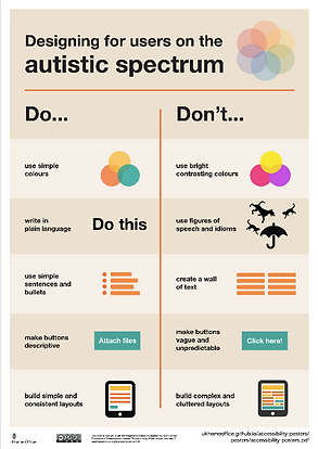 poster - designing for users on the autistic spectrum