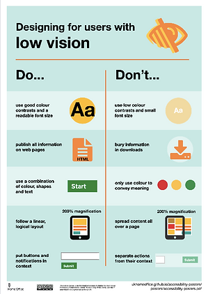 poster - designing for users with low vision