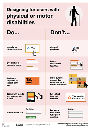 poster - designing for users with physical or motor disabilities