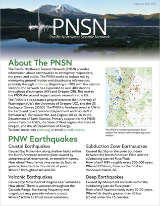 About the PNSN