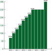 grafico reajuste.png