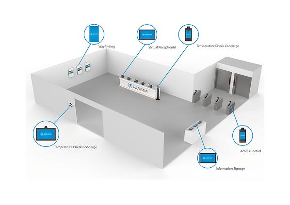 smart corporate diagram1.png
