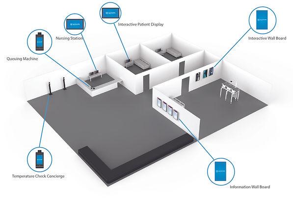 healthcare hospital diagram.jpg