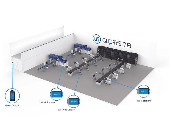 smart factory diagram.jpg