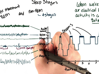 Sleep & It's Effects on Memory - An Interview with Kelly Bennion, PhD. - Part 1