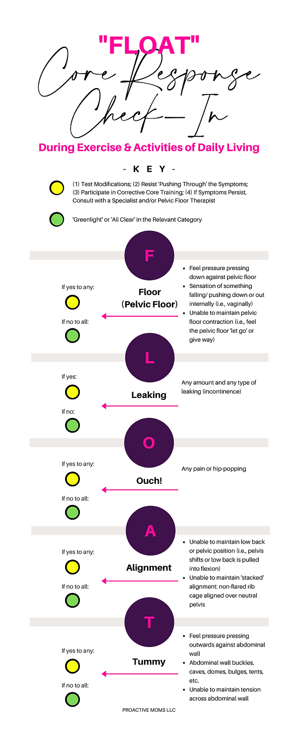 Copy of FLOAT Pocket Guide (Infographic).png
