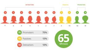 レッスンレポート(Part7 ビジネスクラス Net Promoter Score)