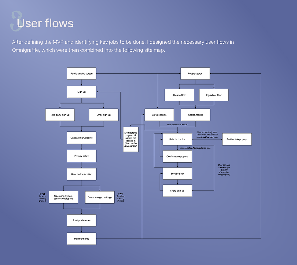 User flows.png