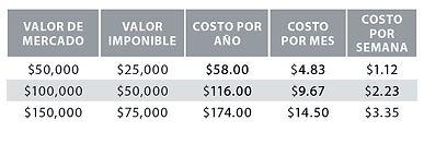 Tax Impact - Spanish.JPG