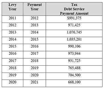 Debt Payments.JPG