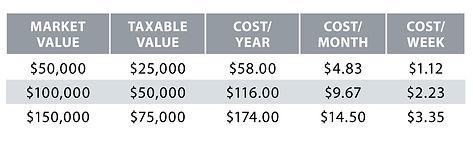 tax impact.jpg